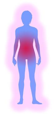 Drawing of silhouette of a person in blue and red with energy imbalance of nervous system causing lower back pain